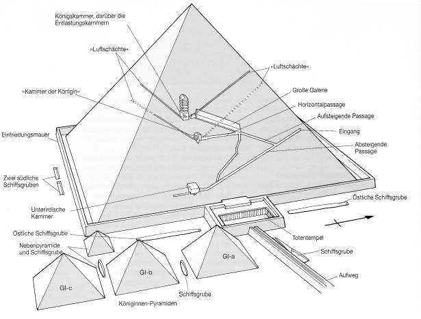 Die Cheops-Pyramide: Informationen und Zahlenmaterial zur Grossen ...
